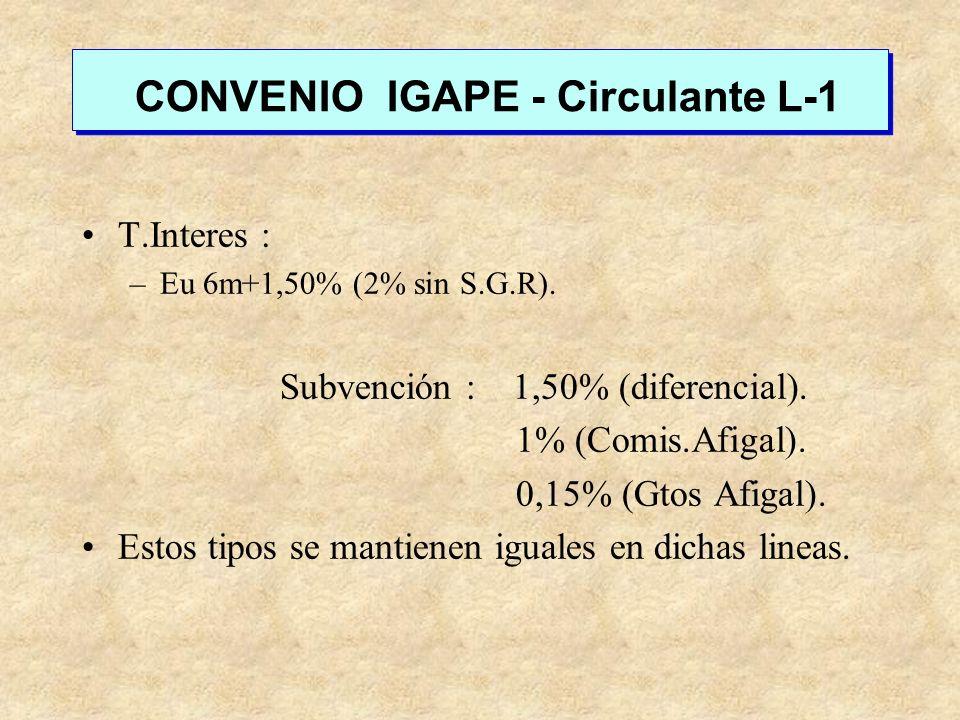 T.Interes : –Eu 6m+1,50% (2% sin S.G.R). Subvención : 1,50% (diferencial). 1% (Comis.Afigal). 0,15% (Gtos Afigal). Estos tipos se mantienen iguales en