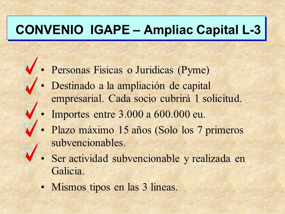 Personas Fisicas o Juridicas (Pyme) Destinado a la ampliación de capital empresarial. Cada socio cubrirá 1 solicitud. Importes entre 3.000 a 600.000 e