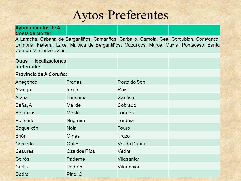 Aytos Preferentes Ayuntamientos de A Costa da Morte: A Laracha, Cabana de Bergantiños, Camariñas, Carballo, Carnota, Cee, Corcubión, Coristanco, Dumbr