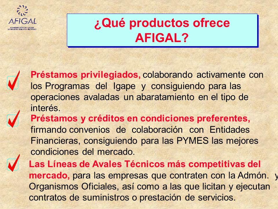 ¿Qué productos ofrece AFIGAL? Préstamos privilegiados, colaborando activamente con los Programas del Igape y consiguiendo para las operaciones avalada