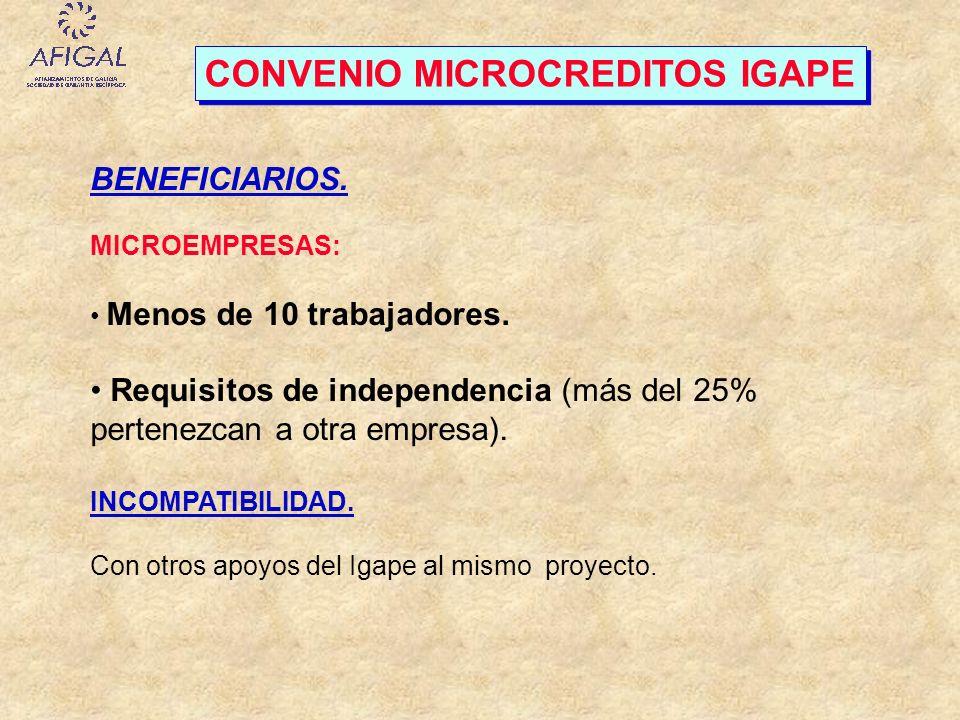 CONVENIO MICROCREDITOS IGAPE BENEFICIARIOS. MICROEMPRESAS: Menos de 10 trabajadores. Requisitos de independencia (más del 25% pertenezcan a otra empre