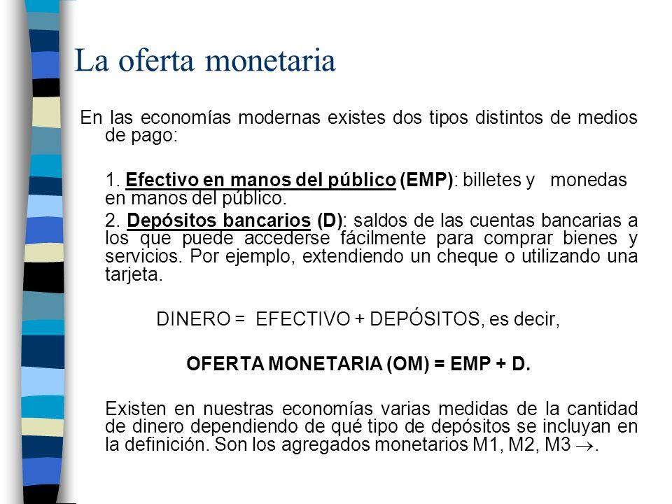 La oferta monetaria En las economías modernas existes dos tipos distintos de medios de pago: 1.