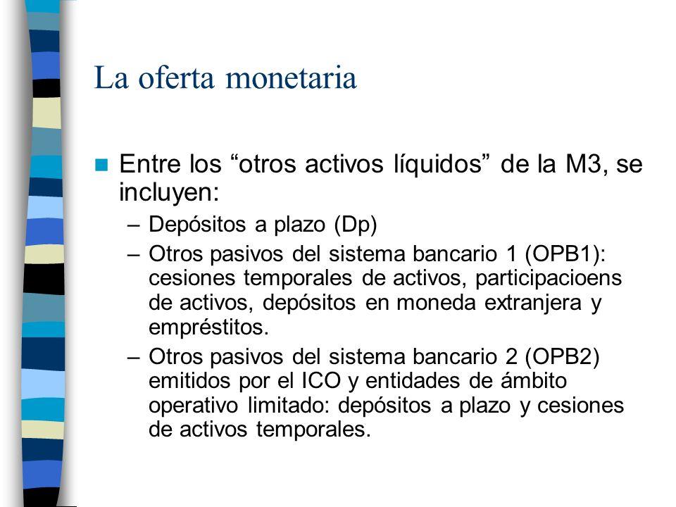 La oferta monetaria Entre los otros activos líquidos de la M3, se incluyen: –Depósitos a plazo (Dp) –Otros pasivos del sistema bancario 1 (OPB1): cesiones temporales de activos, participacioens de activos, depósitos en moneda extranjera y empréstitos.