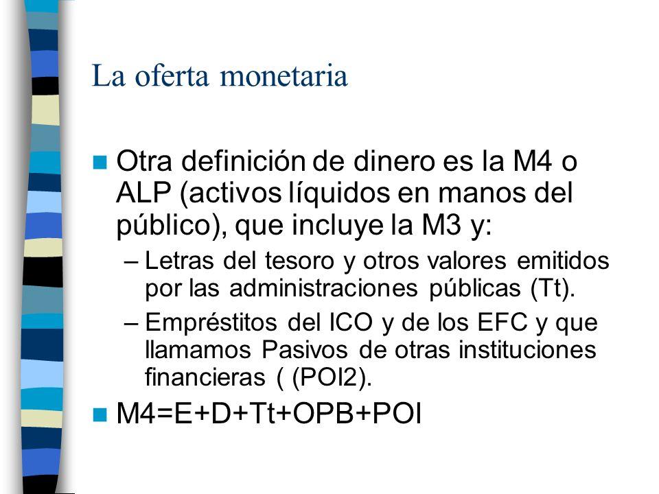 La oferta monetaria Otra definición de dinero es la M4 o ALP (activos líquidos en manos del público), que incluye la M3 y: –Letras del tesoro y otros valores emitidos por las administraciones públicas (Tt).