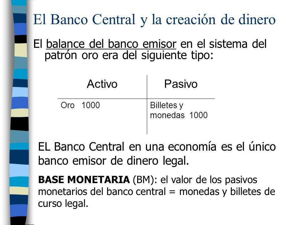 El Banco Central y la creación de dinero El balance del banco emisor en el sistema del patrón oro era del siguiente tipo: ActivoPasivo Oro 1000Billetes y monedas 1000 EL Banco Central en una economía es el único banco emisor de dinero legal.