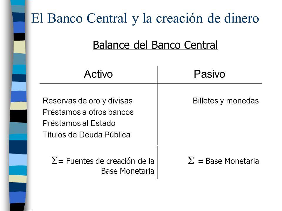 El Banco Central y la creación de dinero Balance del Banco Central ActivoPasivo Reservas de oro y divisas Préstamos a otros bancos Préstamos al Estado Títulos de Deuda Pública = Fuentes de creación de la Base Monetaria Billetes y monedas = Base Monetaria