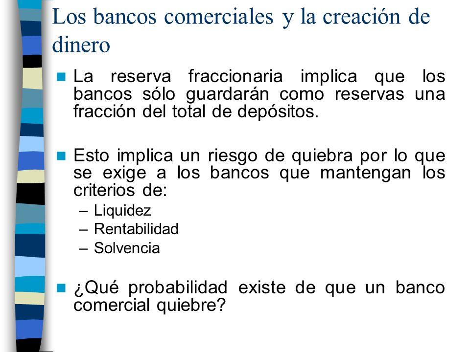 Los bancos comerciales y la creación de dinero La reserva fraccionaria implica que los bancos sólo guardarán como reservas una fracción del total de depósitos.