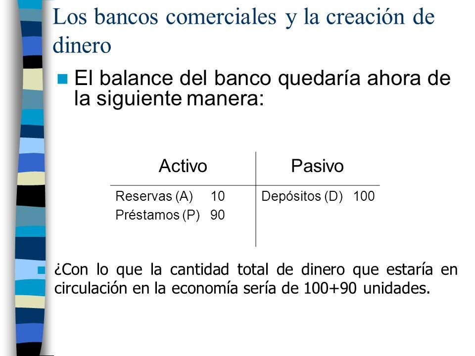 Los bancos comerciales y la creación de dinero El balance del banco quedaría ahora de la siguiente manera: ActivoPasivo Reservas (A) 10 Préstamos (P) 90 Depósitos (D) 100 ¿Con lo que la cantidad total de dinero que estaría en circulación en la economía sería de 100+90 unidades.