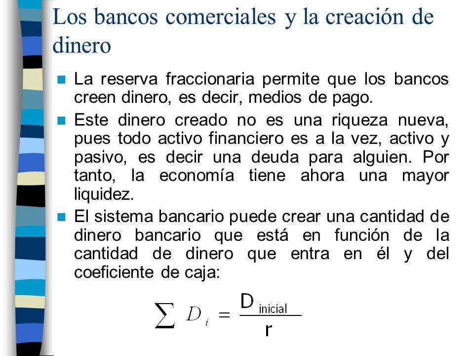 Los bancos comerciales y la creación de dinero La reserva fraccionaria permite que los bancos creen dinero, es decir, medios de pago.