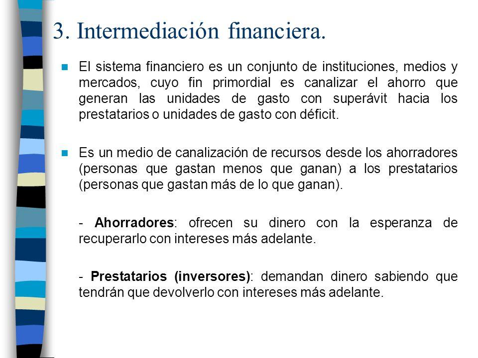 3.Intermediación financiera.