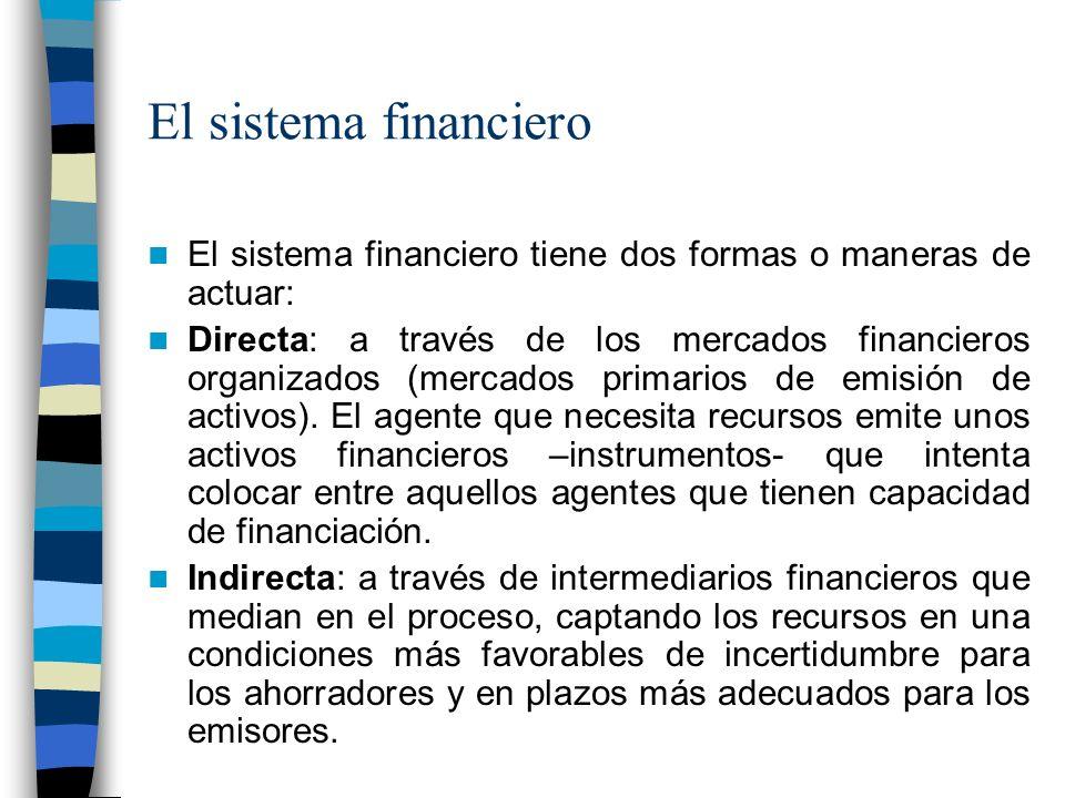 El sistema financiero El sistema financiero tiene dos formas o maneras de actuar: Directa: a través de los mercados financieros organizados (mercados primarios de emisión de activos).