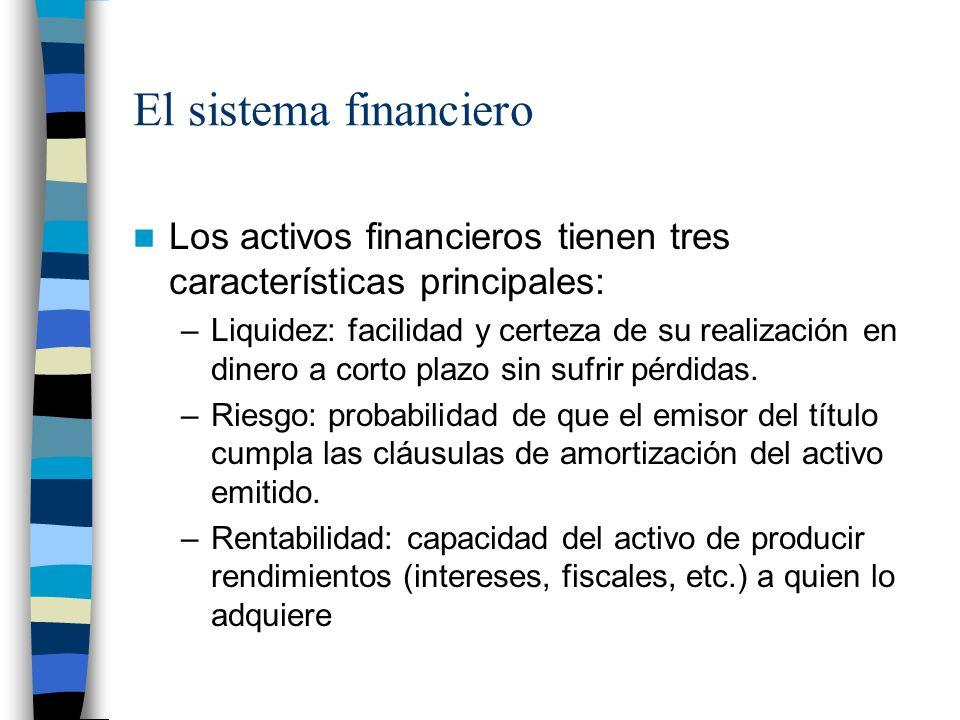 El sistema financiero Los activos financieros tienen tres características principales: –Liquidez: facilidad y certeza de su realización en dinero a corto plazo sin sufrir pérdidas.