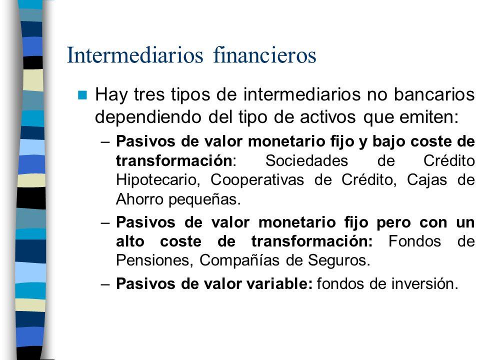 Intermediarios financieros Hay tres tipos de intermediarios no bancarios dependiendo del tipo de activos que emiten: –Pasivos de valor monetario fijo y bajo coste de transformación: Sociedades de Crédito Hipotecario, Cooperativas de Crédito, Cajas de Ahorro pequeñas.
