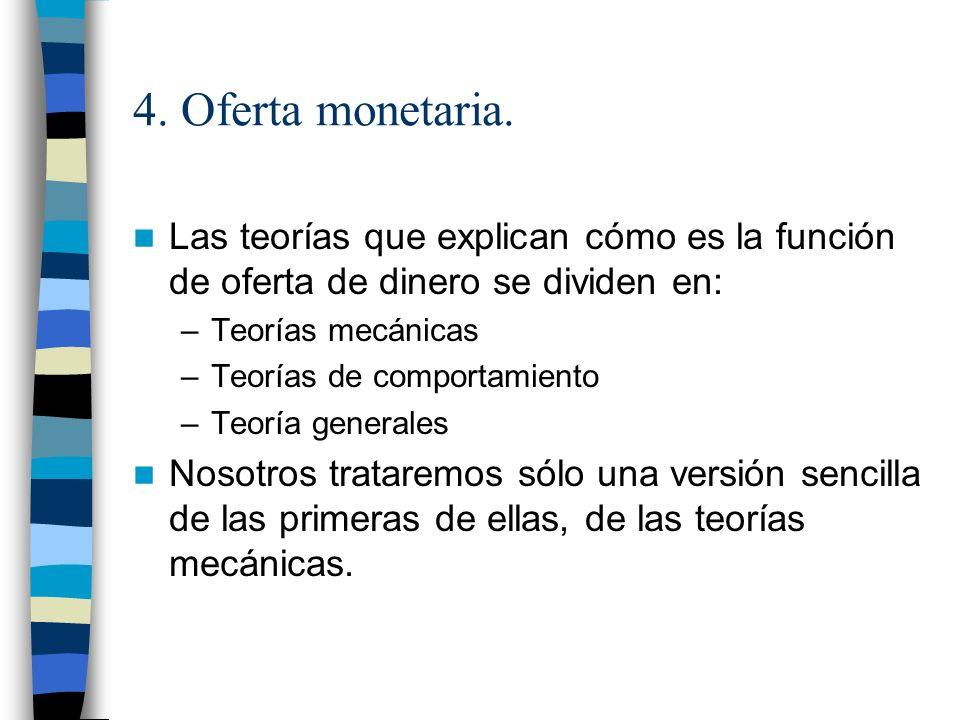 4.Oferta monetaria.