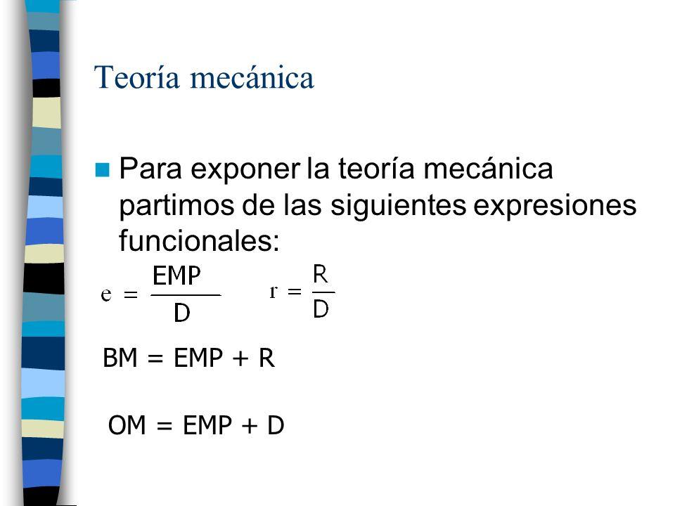 Teoría mecánica Para exponer la teoría mecánica partimos de las siguientes expresiones funcionales: OM = EMP + D BM = EMP + R