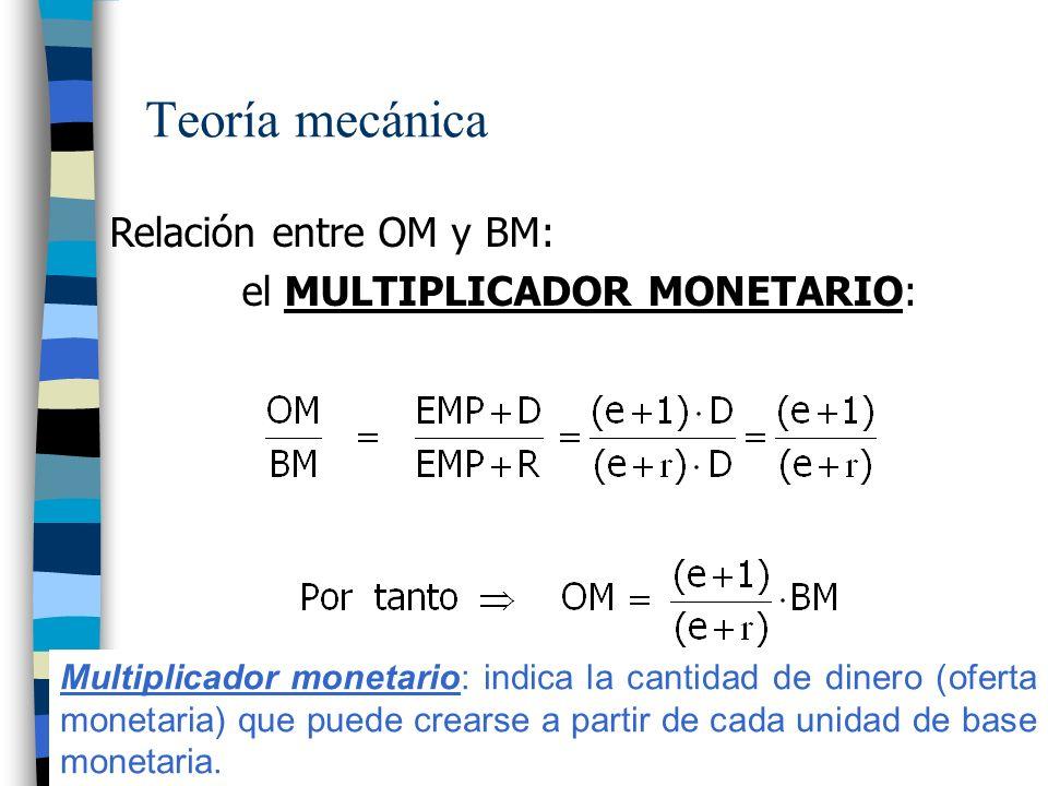 Teoría mecánica Relación entre OM y BM: el MULTIPLICADOR MONETARIO: Multiplicador monetario: indica la cantidad de dinero (oferta monetaria) que puede crearse a partir de cada unidad de base monetaria.