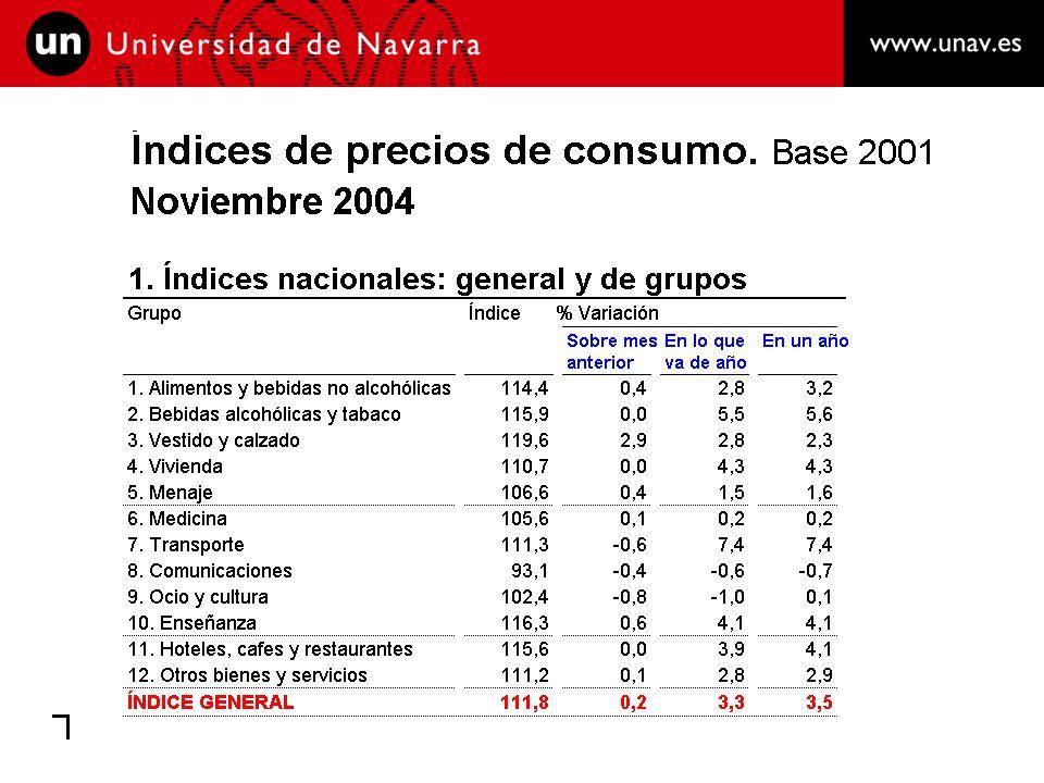 La inflación (2) 2.