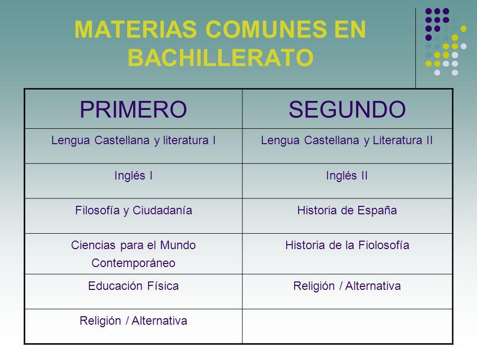 MATERIAS COMUNES EN BACHILLERATO PRIMEROSEGUNDO Lengua Castellana y literatura ILengua Castellana y Literatura II Inglés IInglés II Filosofía y Ciudad