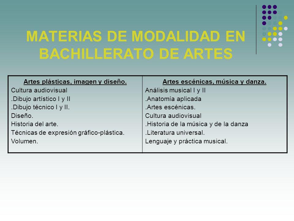 MATERIAS DE MODALIDAD EN BACHILLERATO DE ARTES Artes plásticas, imagen y diseño. Cultura audiovisual.Dibujo artístico I y II.Dibujo técnico I y II. Di