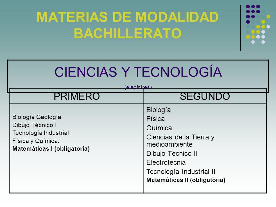 MATERIAS DE MODALIDAD BACHILLERATO CIENCIAS Y TECNOLOGÍA (elegir tres) PRIMEROSEGUNDO Biología Geología Dibujo Técnico I Tecnología Industrial I Física y Química.