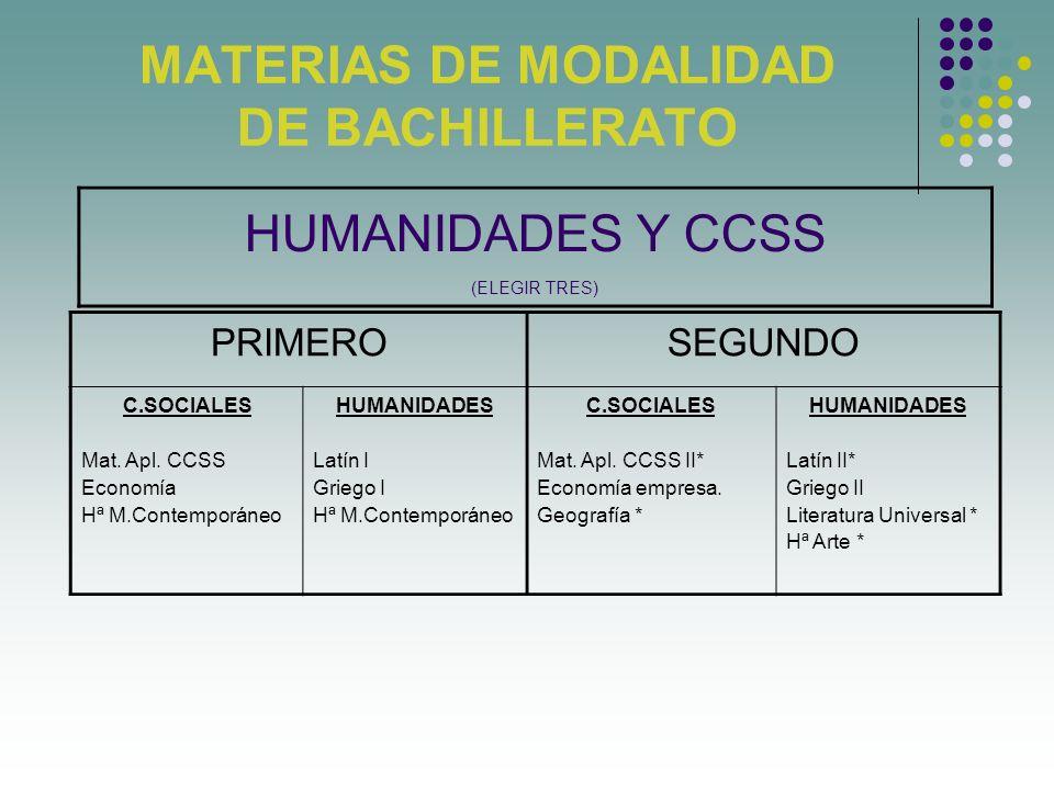 MATERIAS DE MODALIDAD DE BACHILLERATO HUMANIDADES Y CCSS (ELEGIR TRES) PRIMEROSEGUNDO C.SOCIALES Mat.