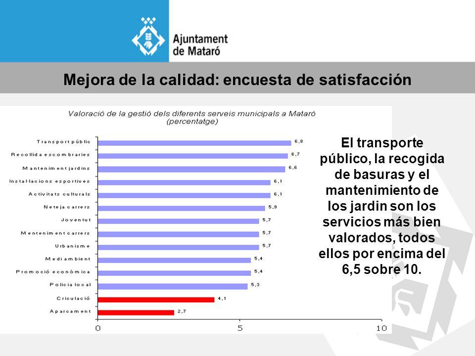Mejora de la productividad de los principales ratios Se incrementa el número de servicios de atención ciudadana en un 60%