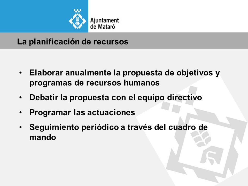 El diseño de los puestos Manual de valoración por factores Cuestionario descriptivo Comisión de valoración (órgano asesor)