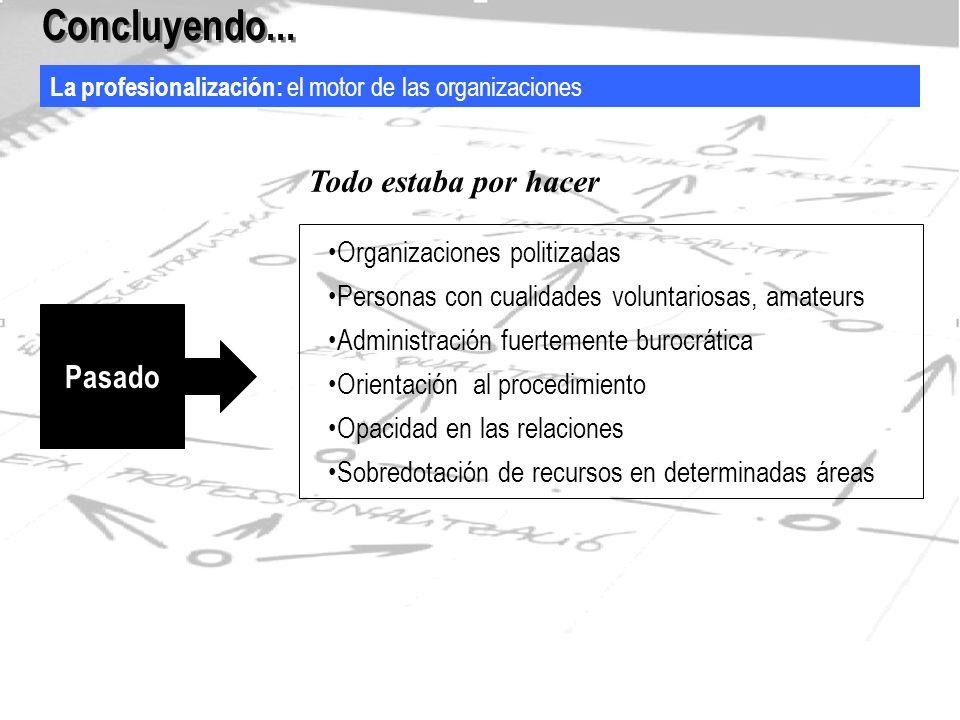 La profesionalización: el motor de las organizaciones Concluyendo...