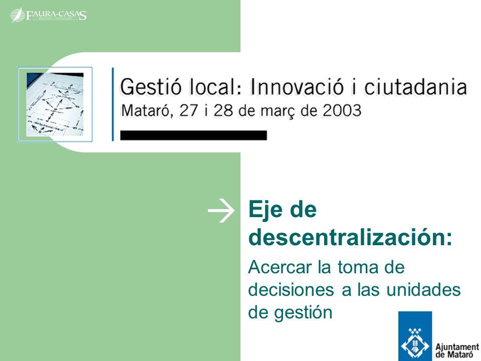 Eje de descentralización: Acercar la toma de decisiones a las unidades de gestión Copyright © 2003 Faura-Casas Auditors-Consultors Presentación Punto de partida ¿Porqué descentralizar .