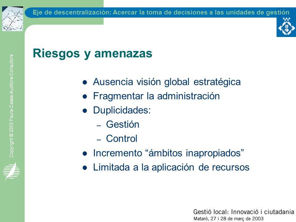 Eje de descentralización: Acercar la toma de decisiones a las unidades de gestión Copyright © 2003 Faura-Casas Auditors-Consultors Riesgos y amenazas