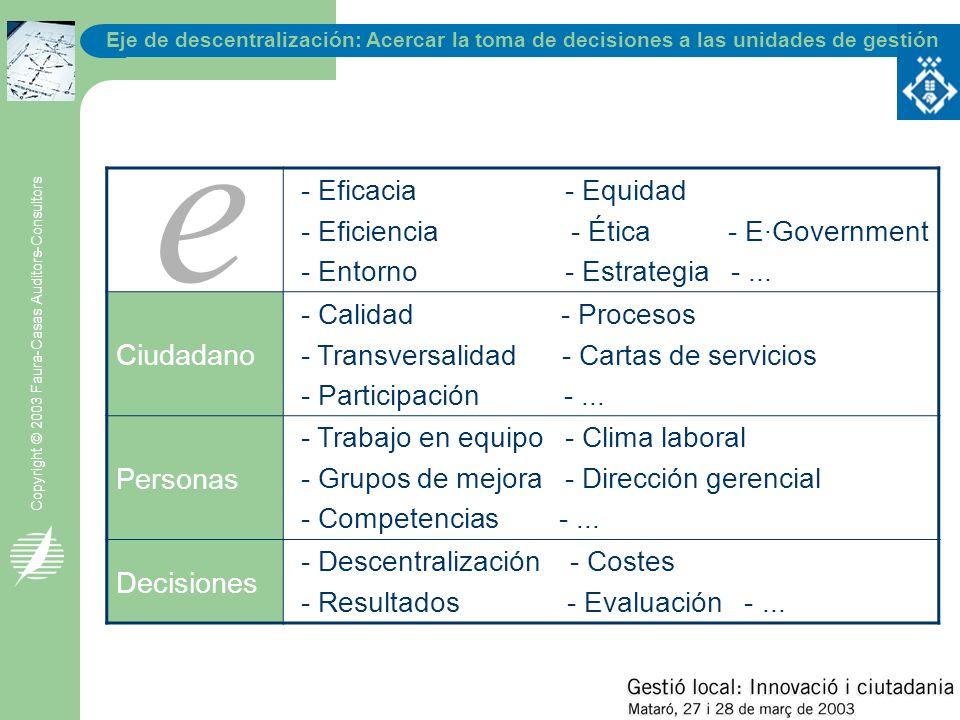 Eje de descentralización: Acercar la toma de decisiones a las unidades de gestión Copyright © 2003 Faura-Casas Auditors-Consultors - Eficacia - Equida