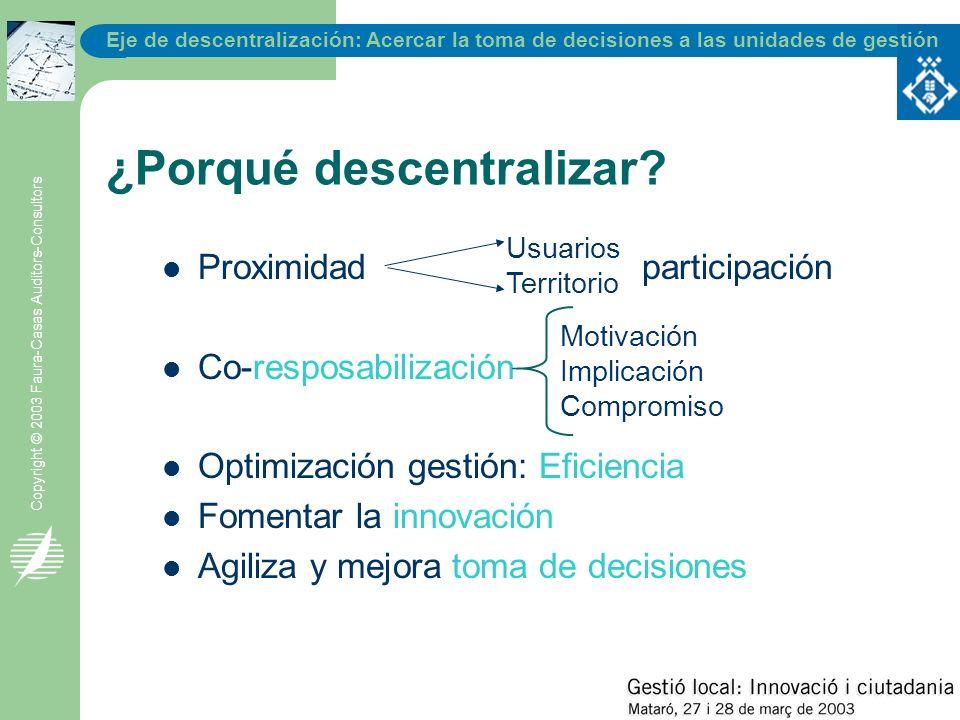 Eje de descentralización: Acercar la toma de decisiones a las unidades de gestión Copyright © 2003 Faura-Casas Auditors-Consultors ¿Porqué descentrali