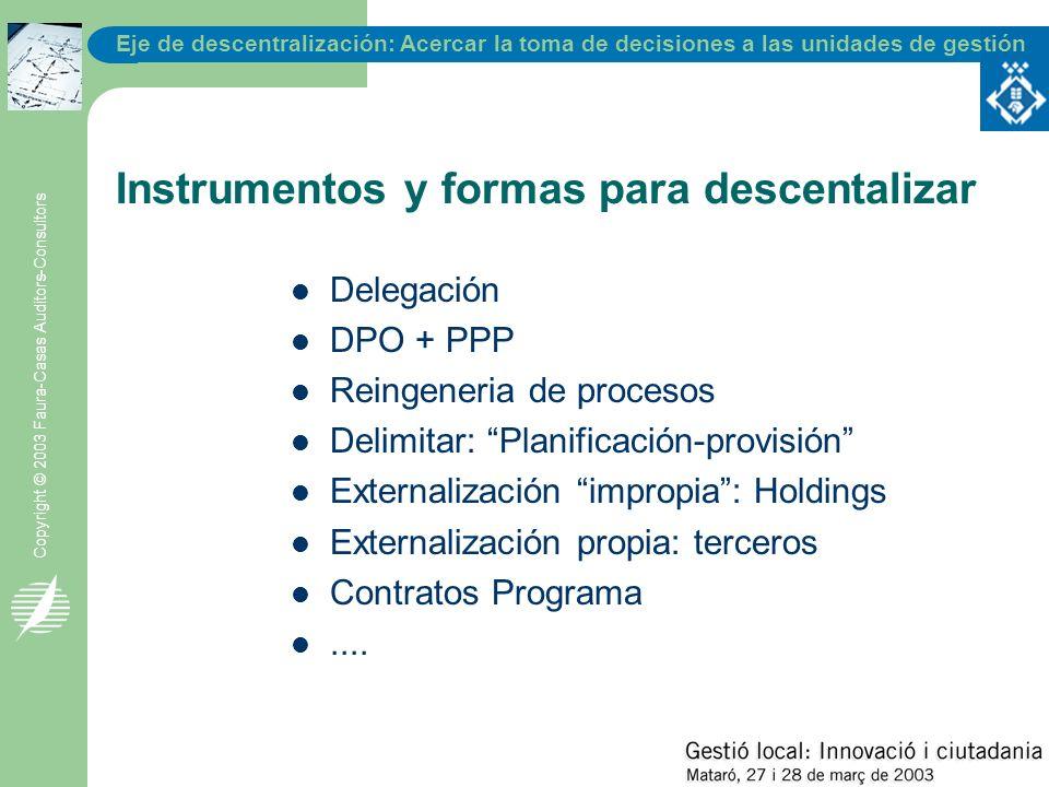 Eje de descentralización: Acercar la toma de decisiones a las unidades de gestión Copyright © 2003 Faura-Casas Auditors-Consultors Instrumentos y form