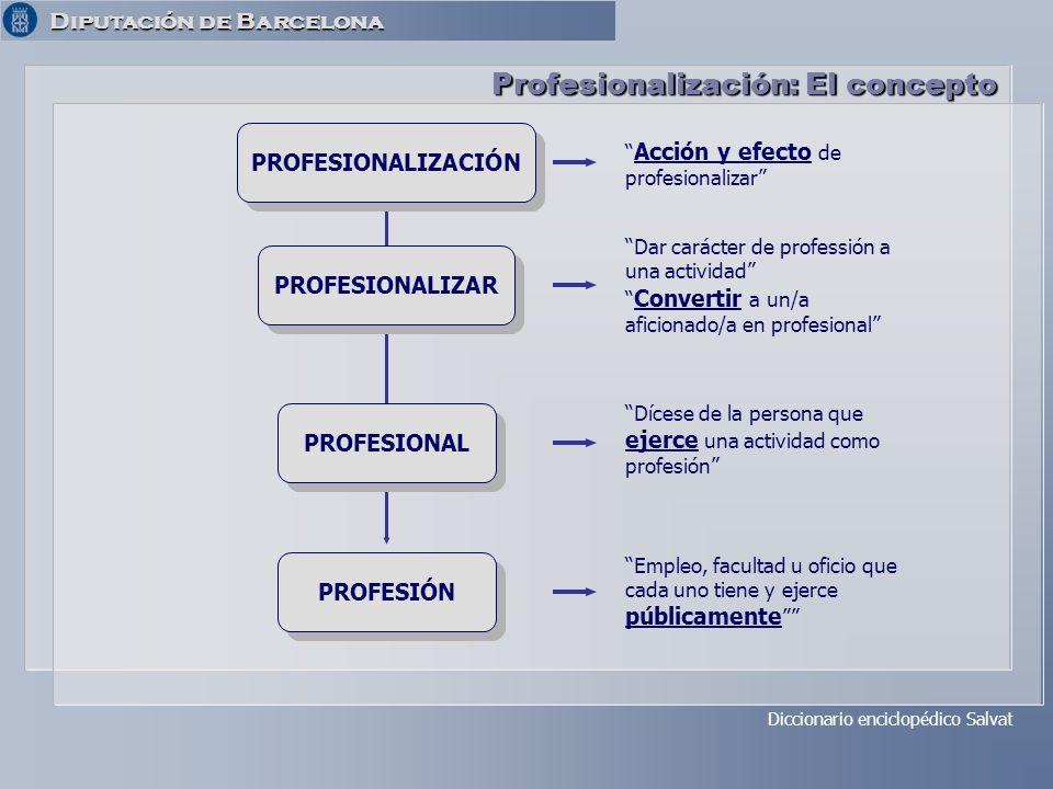 Diputación de Barcelona Diputación de Barcelona PROFESIONALIZACIÓN Acción y efecto de profesionalizar PROFESIONALIZAR Dar carácter de professión a una