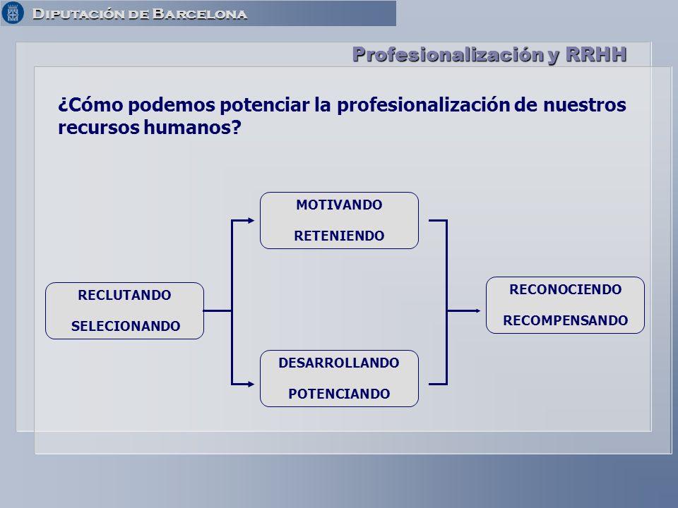 Diputación de Barcelona Diputación de Barcelona Profesionalización y RRHH ¿Cómo podemos potenciar la profesionalización de nuestros recursos humanos.
