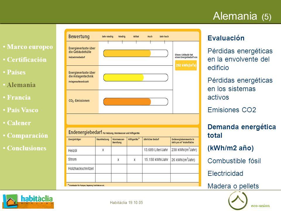 eco-union Habitàclia 19.10.05 Alemania (5) Evaluación Pérdidas energéticas en la envolvente del edificio Pérdidas energéticas en los sistemas activos