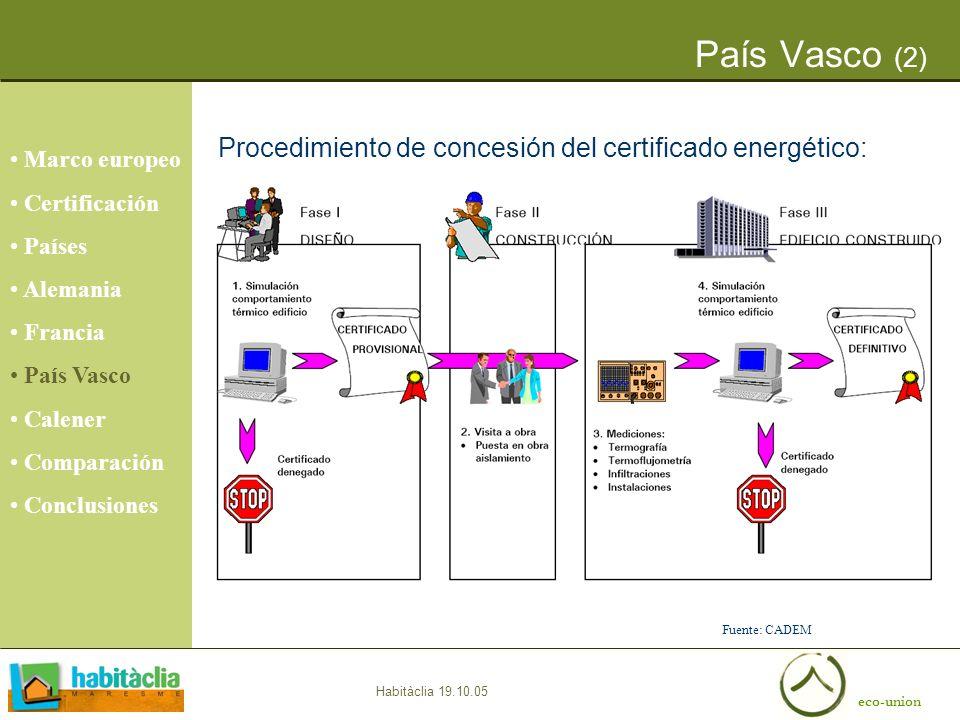 eco-union Habitàclia 19.10.05 País Vasco (2) Marco europeo Certificación Países Alemania Francia País Vasco Calener Comparación Conclusiones Procedimi