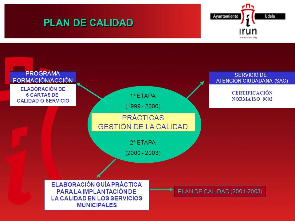 PLAN DE CALIDAD SERVICIO DE ATENCIÓN CIUDADANA (SAC) CERTIFICACIÓN NORMA ISO 9002 ELABORACIÓN GUÍA PRÁCTICA PARA LA IMPLANTACIÓN DE LA CALIDAD EN LOS