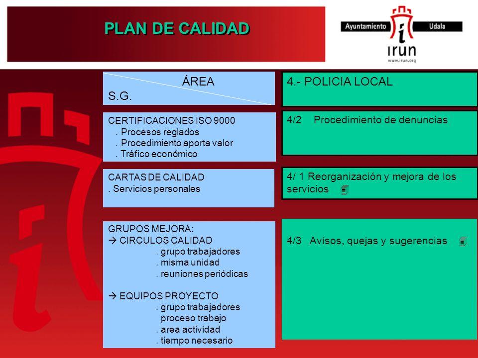 PLAN DE CALIDAD 4.- POLICIA LOCAL 4/2 Procedimiento de denuncias 4/ 1 Reorganización y mejora de los servicios 4/3 Avisos, quejas y sugerencias ÁREA S