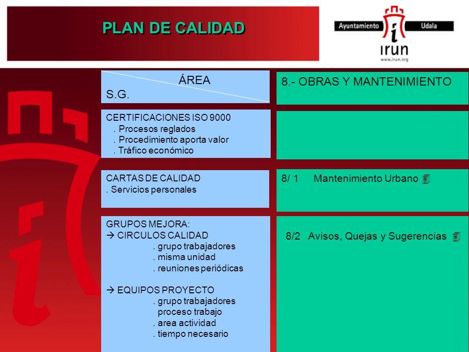 PLAN DE CALIDAD 8.- OBRAS Y MANTENIMIENTO 8/ 1 Mantenimiento Urbano 8/2 Avisos, Quejas y Sugerencias ÁREA S.G. CERTIFICACIONES ISO 9000. Procesos regl