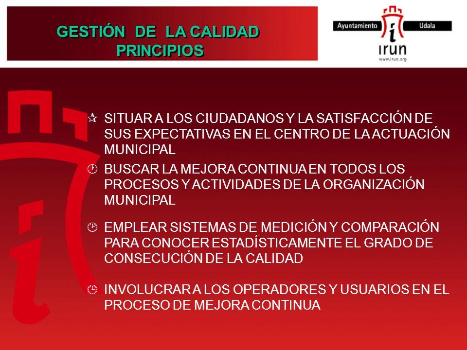 GESTIÓN DE LA CALIDAD PRINCIPIOS GESTIÓN DE LA CALIDAD PRINCIPIOS ¶SITUAR A LOS CIUDADANOS Y LA SATISFACCIÓN DE SUS EXPECTATIVAS EN EL CENTRO DE LA AC