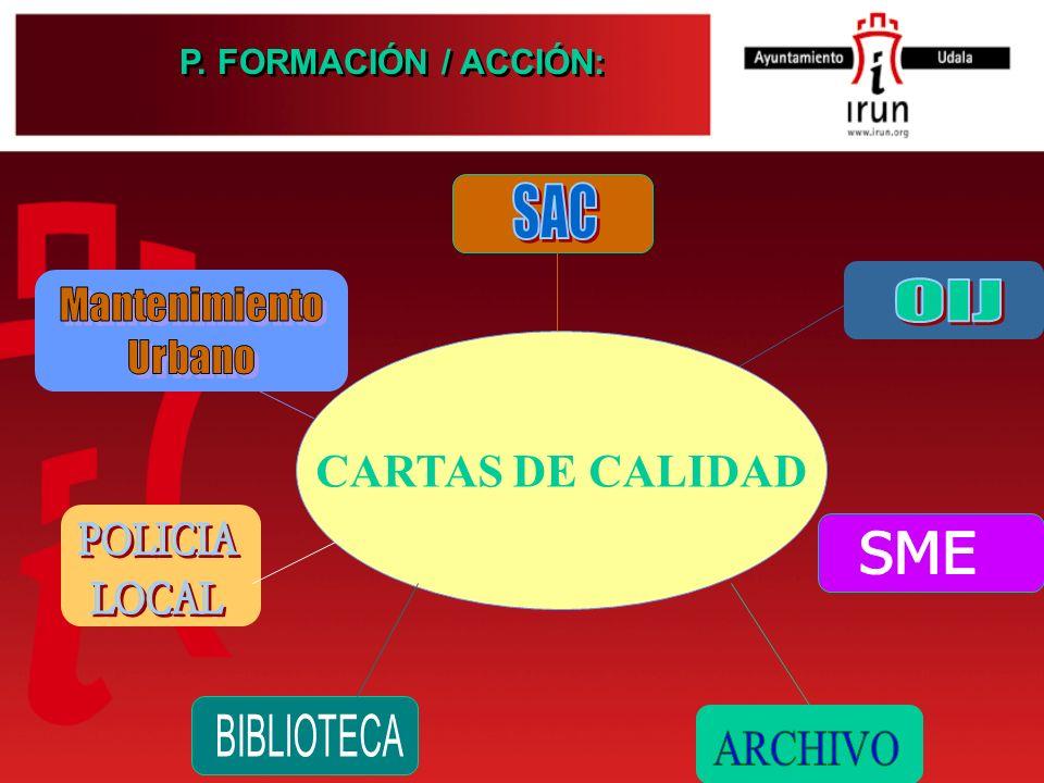 PLAN DE CALIDAD 5.- BIENESTAR SOCIAL 5/ 2 OMIC 5/ 3 Residencia 5/1 Normalización expedientes y sistema de información ÁREA S.G.