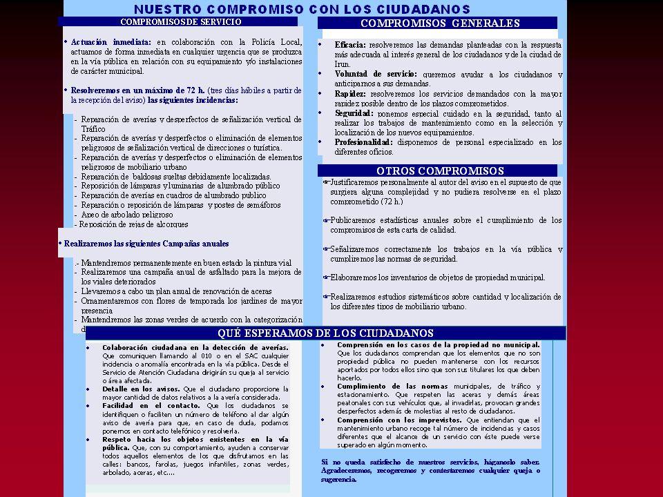 PLAN DE CALIDAD 7.- URBANISMO Y MEDIO AMBIENTE 7/1 Procedimientos de D.