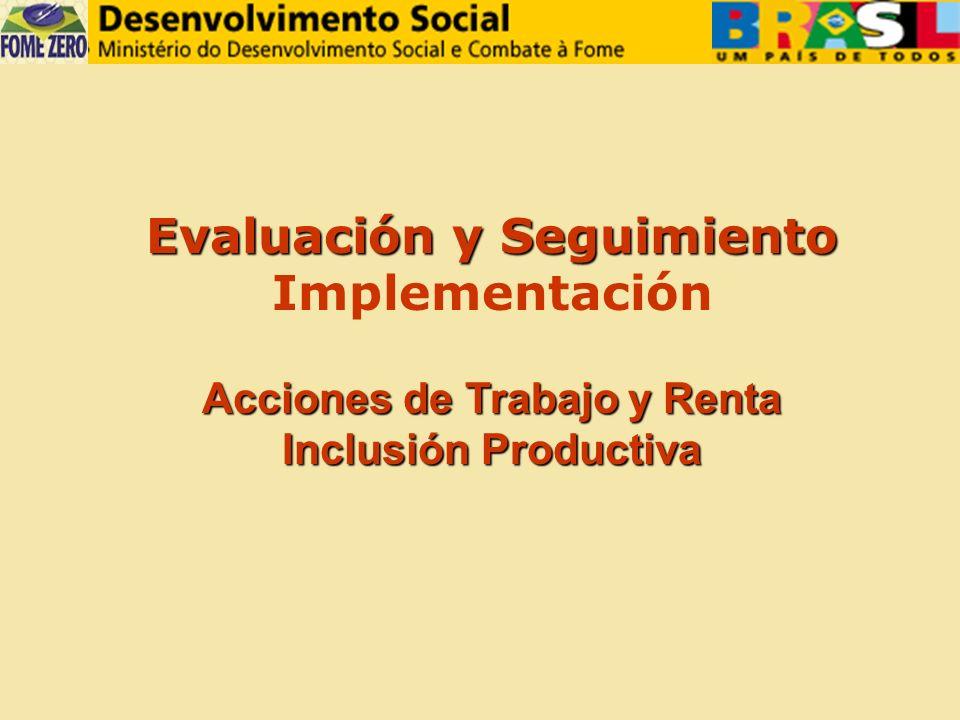 Evaluación y Seguimiento Implementación Acciones de Trabajo y Renta Inclusión Productiva