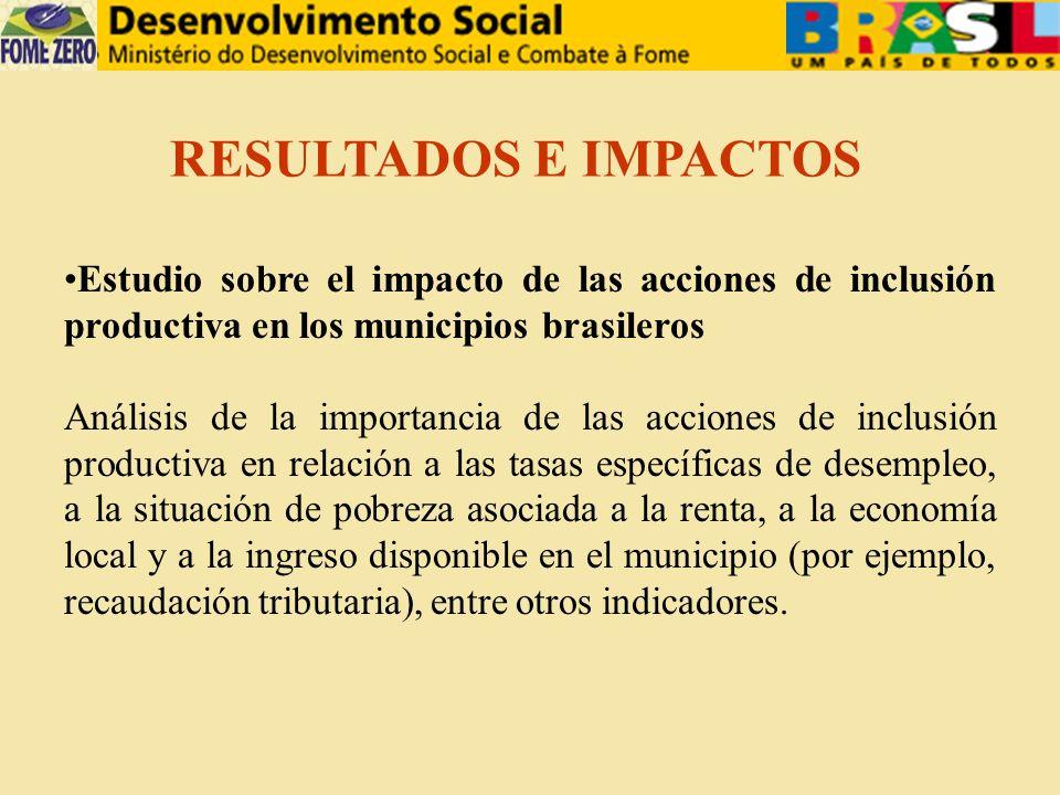 RESULTADOS E IMPACTOS Estudio sobre el impacto de las acciones de inclusión productiva en los municipios brasileros Análisis de la importancia de las acciones de inclusión productiva en relación a las tasas específicas de desempleo, a la situación de pobreza asociada a la renta, a la economía local y a la ingreso disponible en el municipio (por ejemplo, recaudación tributaria), entre otros indicadores.