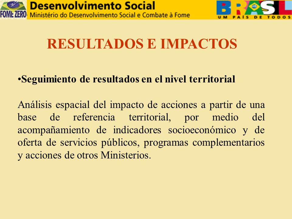 Seguimiento de resultados en el nivel territorial Análisis espacial del impacto de acciones a partir de una base de referencia territorial, por medio del acompañamiento de indicadores socioeconómico y de oferta de servicios públicos, programas complementarios y acciones de otros Ministerios.