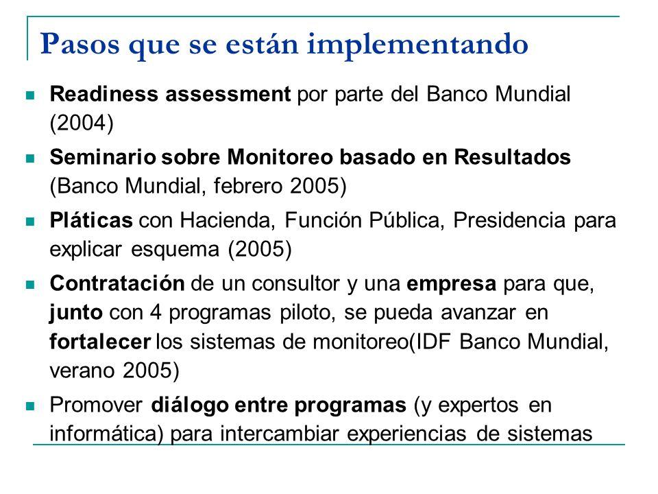 Pasos que se están implementando Readiness assessment por parte del Banco Mundial (2004) Seminario sobre Monitoreo basado en Resultados (Banco Mundial