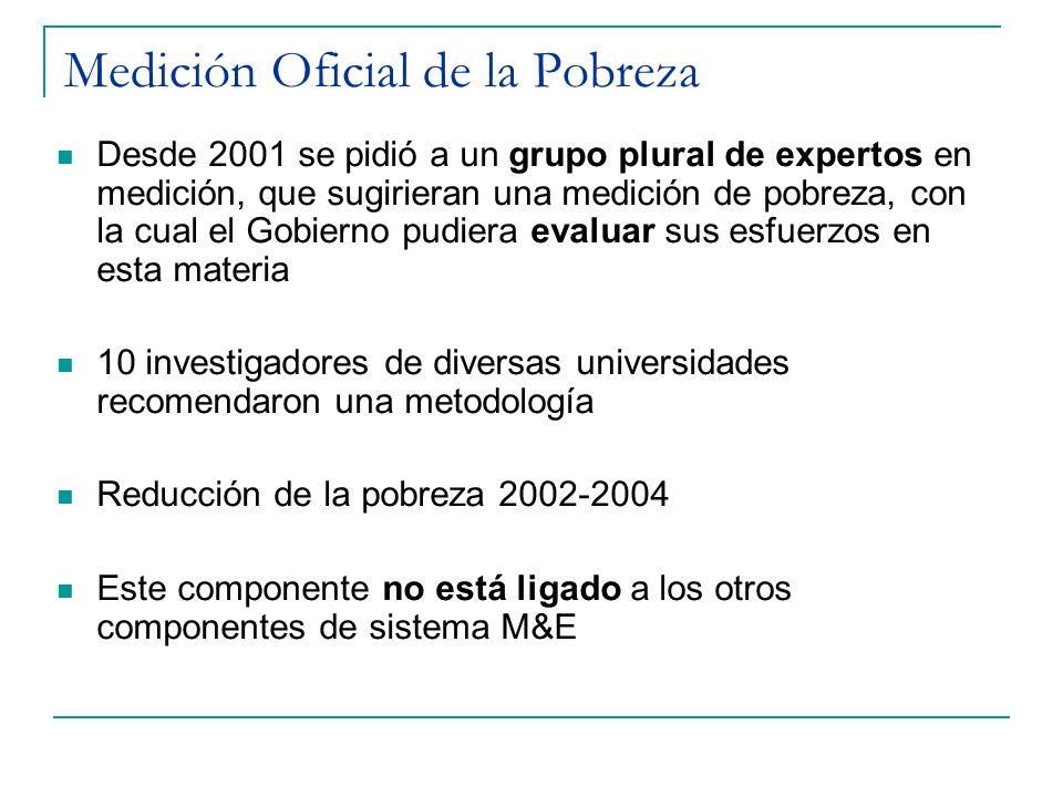 Medición Oficial de la Pobreza Desde 2001 se pidió a un grupo plural de expertos en medición, que sugirieran una medición de pobreza, con la cual el G