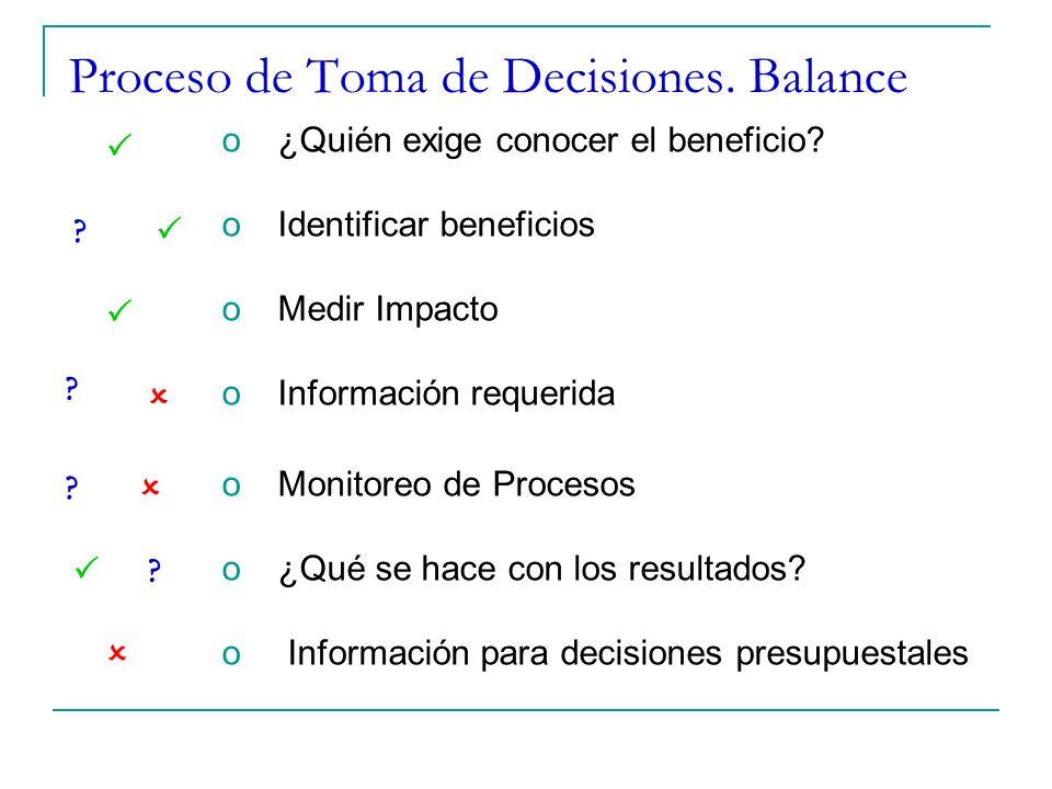 Proceso de Toma de Decisiones. Balance o¿Quién exige conocer el beneficio? oIdentificar beneficios oMedir Impacto oInformación requerida oMonitoreo de