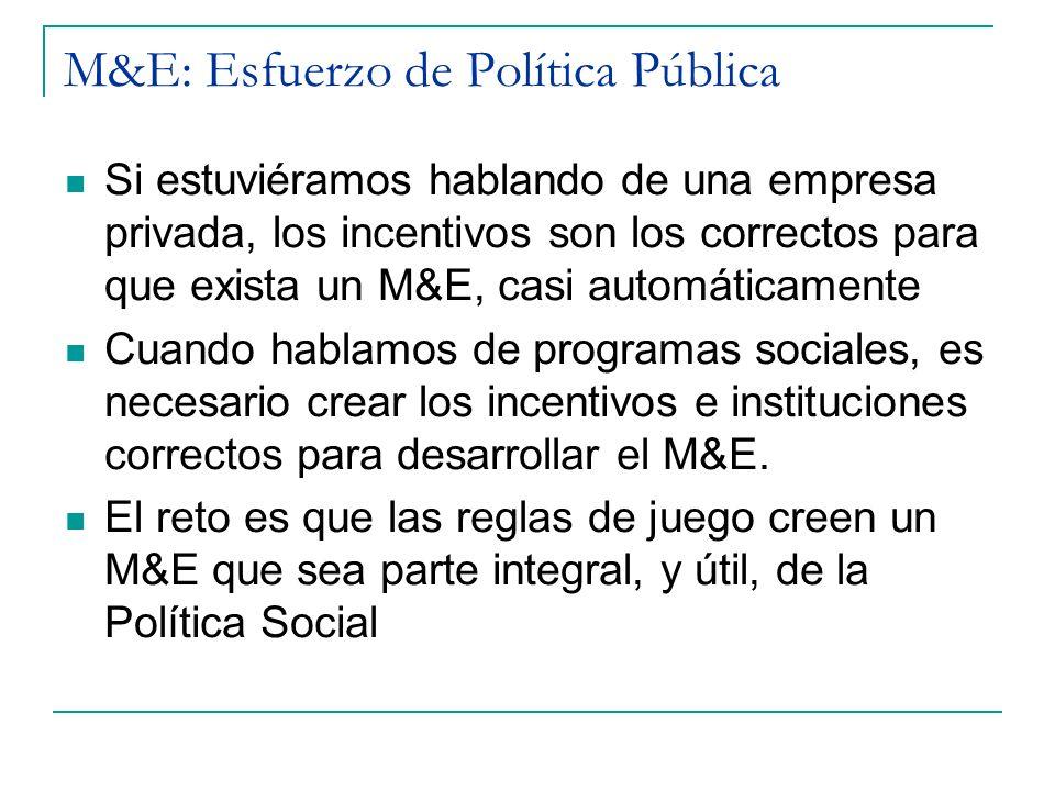 M&E: Esfuerzo de Política Pública Si estuviéramos hablando de una empresa privada, los incentivos son los correctos para que exista un M&E, casi autom